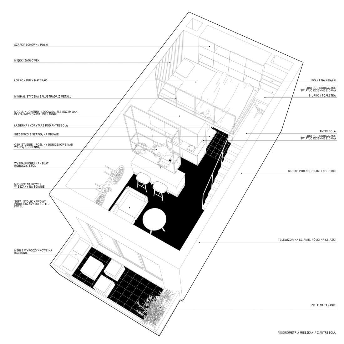 Aksonometria Mikro Mieszkania